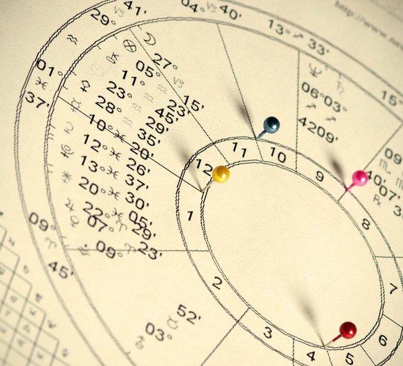 Το γενέθλιο ωροσκόπιο του Σίγκμουντ Φρόιντ